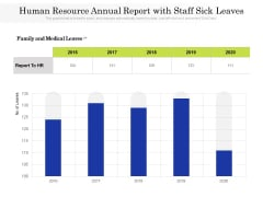 Human Resource Annual Report With Staff Sick Leaves Ppt PowerPoint Presentation Infographic Template Ideas PDF