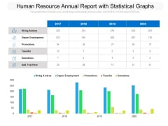 Human Resource Annual Report With Statistical Graphs Ppt PowerPoint Presentation Infographics Shapes PDF