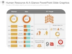 Human Resource At A Glance Powerpoint Slide Graphics