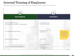 Human Resource Capability Enhancement Internal Training Of Employees Ppt Inspiration Background Images PDF