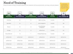 Human Resource Capability Enhancement Need Of Training Sample PDF