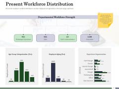 Human Resource Capability Enhancement Present Workforce Distribution Microsoft PDF