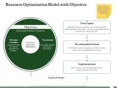 Human Resource Capability Enhancement Resource Optimization Model With Objective Ppt Ideas Good PDF