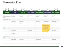 Human Resource Capability Enhancement Succession Plan Summary PDF
