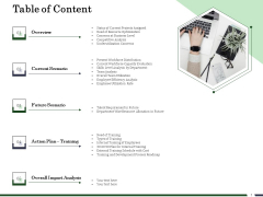 Human Resource Capability Enhancement Table Of Content Ppt Model PDF