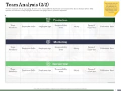 Human Resource Capability Enhancement Team Analysis Salary Slides PDF