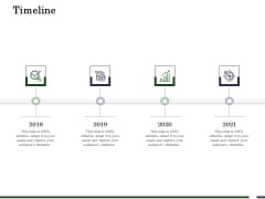 Human Resource Capability Enhancement Timeline Ppt Styles Gallery PDF