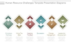 Human Resource Challenges Template Presentation Diagrams