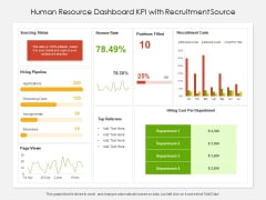 Human Resource Dashboard KPI With Recruitment Source Ppt PowerPoint Presentation Icon Styles PDF