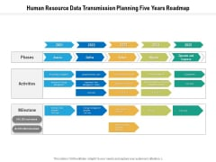 Human Resource Data Transmission Planning Five Years Roadmap Structure