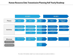 Human Resource Data Transmission Planning Half Yearly Roadmap Information