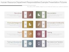 Human Resource Department Responsibilities Example Presentation Pictures