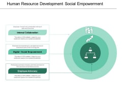Human Resource Development Social Empowerment Ppt PowerPoint Presentation Slides Mockup