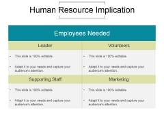 Human Resource Implication Ppt PowerPoint Presentation Templates