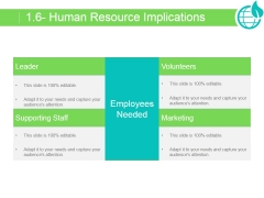 Human Resource Implications Ppt PowerPoint Presentation Microsoft