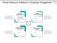 Human Resource Initiatives To Employee Engagement Ppt PowerPoint Presentation Infographics Visual Aids