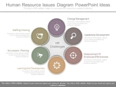 Human Resource Issues Diagram Powerpoint Ideas