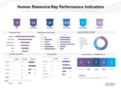 Human Resource Key Performance Indicators Ppt PowerPoint Presentation Gallery Introduction PDF