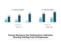 Human Resource Key Performance Indicators Showing Training Cost Of Employees Ppt PowerPoint Presentation File Deck PDF