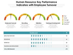 Human Resource Key Performance Indicators With Employee Turnover Ppt PowerPoint Presentation Gallery Good PDF