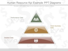 Human Resource Kpi Example Ppt Diagrams