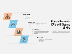 Human Resource Kpis With Source Of Hire Ppt PowerPoint Presentation Professional Topics