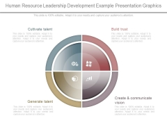 Human Resource Leadership Development Example Presentation Graphics