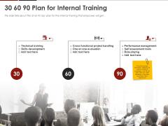 Human Resource Management 30 60 90 Plan For Internal Training Ppt Professional Deck PDF