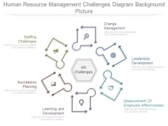 Human Resource Management Challenges Diagram Background Picture