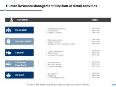 Human Resource Management Division Of Retail Activities Customer Care Staff Tasks Ppt PowerPoint Presentation Slides Background Designs