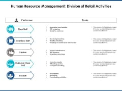 Human Resource Management Division Of Retail Activities Ppt Powerpoint Presentation Icon Inspiration