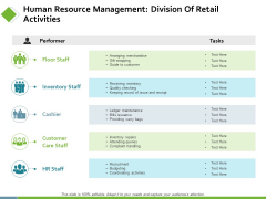 Human Resource Management Division Of Retail Activities Ppt PowerPoint Presentation Pictures Templates