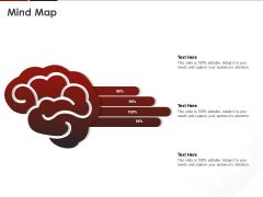 Human Resource Management Mind Map Ppt Portfolio Graphics PDF
