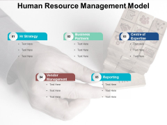 Human Resource Management Model Ppt PowerPoint Presentation Pictures Grid
