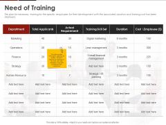 Human Resource Management Need Of Training Ppt Ideas Topics PDF
