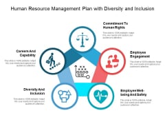 Human Resource Management Plan With Diversity And Inclusion Ppt PowerPoint Presentation Layouts Sample PDF