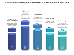 Human Resource Management Process With Empowerment Of Workforce Ppt PowerPoint Presentation Gallery Show PDF