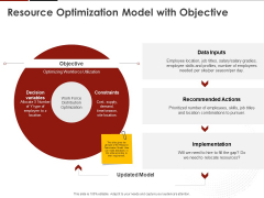 Human Resource Management Resource Optimization Model With Objective Ppt Infographics Files PDF
