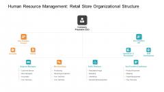 Human Resource Management Retail Store Organizational Structure Template PDF