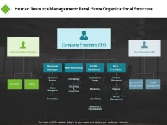 Human Resource Management Retail Store Ppt PowerPoint Presentation Layouts Templates