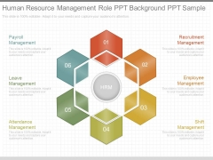 Human Resource Management Role Ppt Background Ppt Sample
