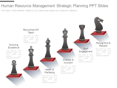 Human Resource Management Strategic Planning Ppt Slides