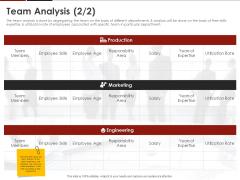 Human Resource Management Team Analysis Marketing Ppt File Vector PDF