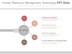 Human Resource Management Technology Ppt Slide