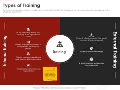 Human Resource Management Types Of Training Ppt File Example PDF