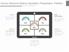 Human Resource Metrics Illustration Presentation Portfolio