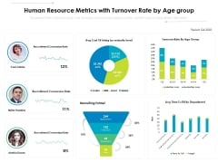 Human Resource Metrics With Turnover Rate By Age Group Ppt PowerPoint Presentation Inspiration Sample PDF