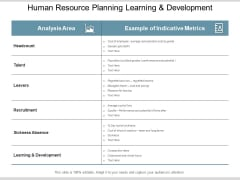 Human Resource Planning Learning And Development Ppt PowerPoint Presentation Infographics Slides