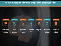 Human Resource Planning Steps With Employee Plan Ppt PowerPoint Presentation Slides Graphics Pictures PDF