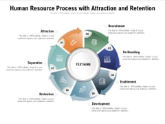 Human Resource Process With Attraction And Retention Ppt PowerPoint Presentation Gallery Slide Portrait PDF